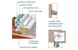 Finestre in PVC Telaio Ricoperto Como Milano Lecco Monza