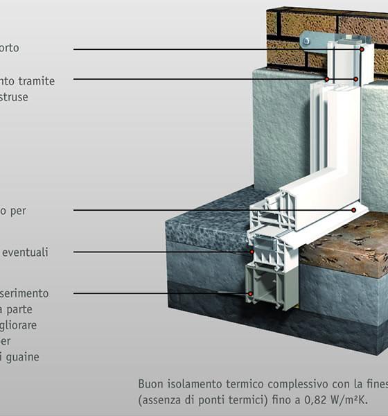Serramenti PVC - FALSOTELAIO ISOLANTE Milano Cantù