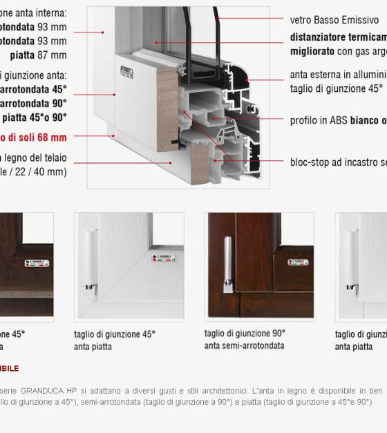 Finestre alluminio legno - linea granduca Milano Como Monza Lecco